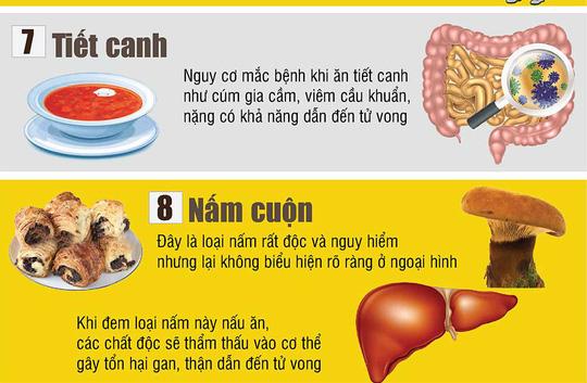 Những món ăn khoái khẩu nhưng nguy hiểm đến tính mạng - Ảnh 4.