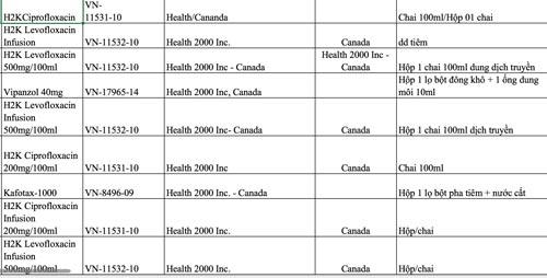 Làm rõ góc khuất trong vụ VN Pharma - Ảnh 1.