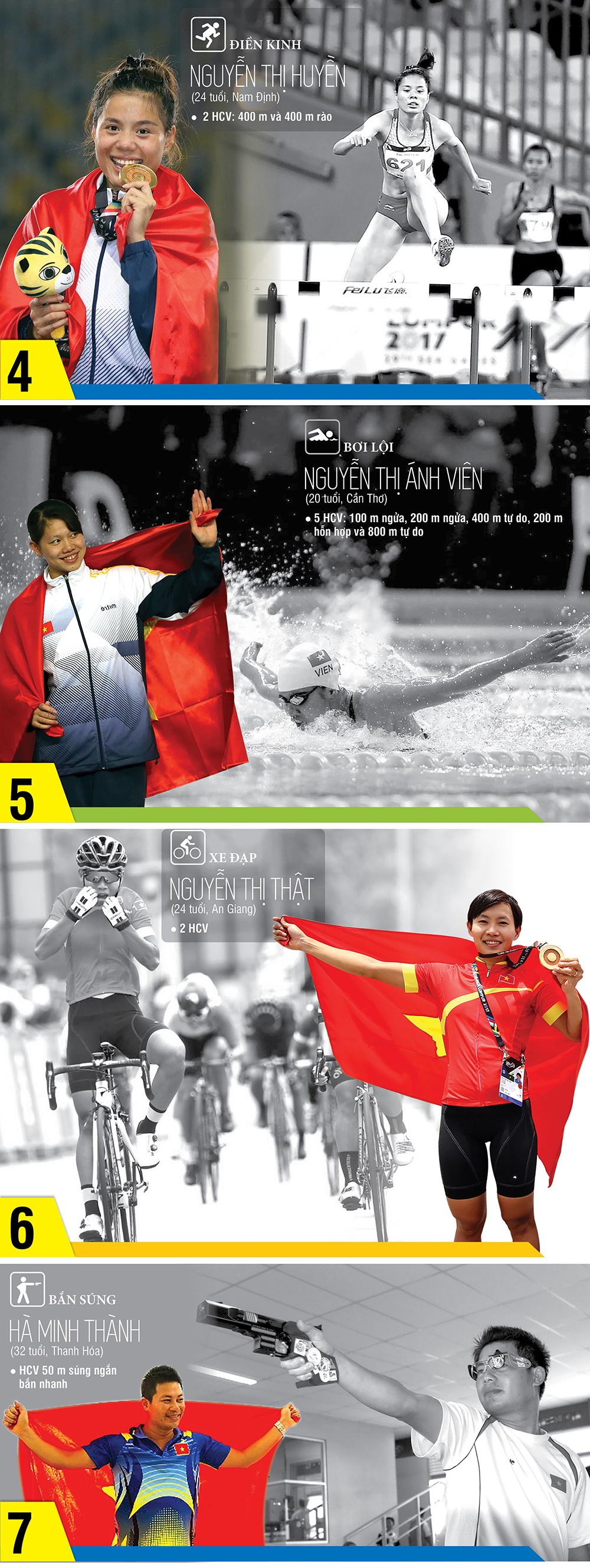Rạng danh Việt Nam tại đấu trường SEA Games 29 - Ảnh 2.