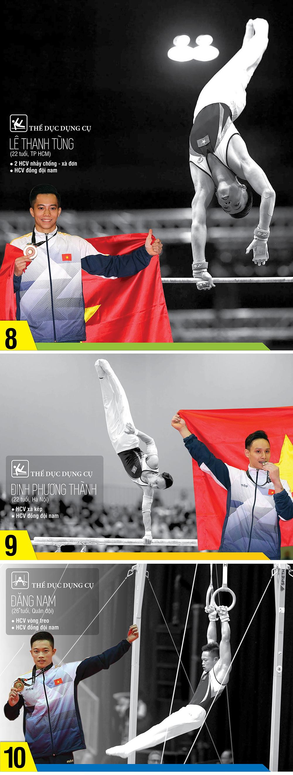 Rạng danh Việt Nam tại đấu trường SEA Games 29 - Ảnh 3.