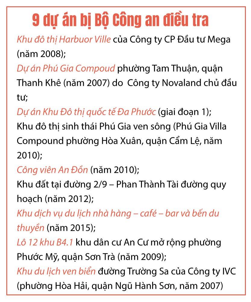 (eMagazine) - Đà Nẵng một năm đầy biến cố - Ảnh 4.