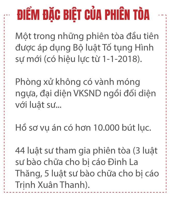 (eMagazine) - Ngày mai, bị cáo Đinh La Thăng ra tòa - Ảnh 1.