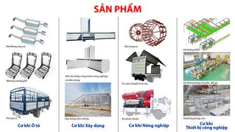 Phát triển cơ khí tại khu công nghiệp Thaco - Chu Lai - Ảnh 2.