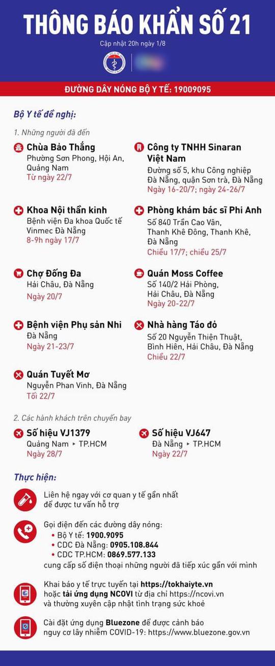 Thông báo khẩn về nhiều hàng quán ở Đà Nẵng và 2 chuyến bay vào TP HCM - Ảnh 2.