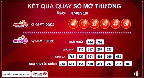 Hà Nội có vé Vietlott trúng độc đắc 70,3 tỉ đồng - Ảnh 1.