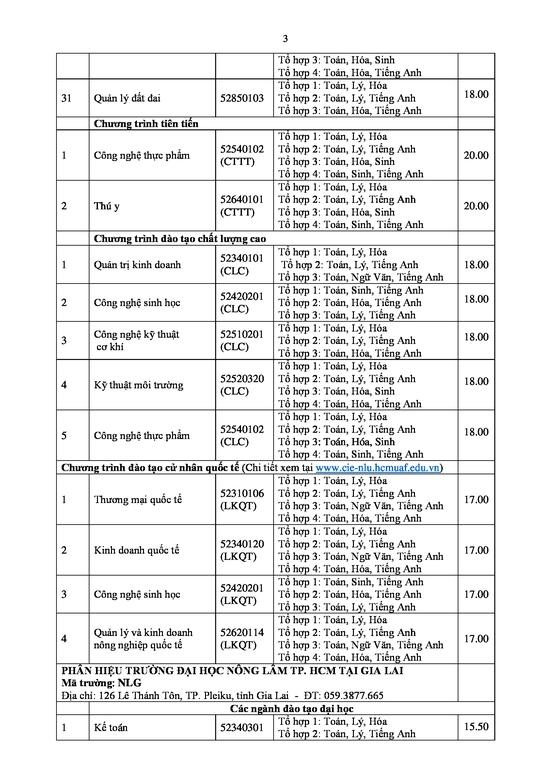 Các trường ĐH đồng loạt công bố điểm xét tuyển - Ảnh 5.