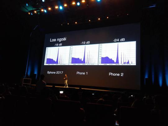 Bphone 2 ra mắt với một phiên bản Gold cao cấp sử dụng camera kép - Ảnh 17.