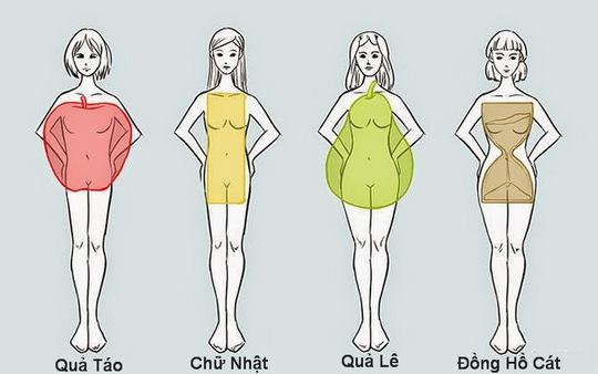 Đùi to, mông bự lại tốt cho sức khỏe - Ảnh 3.