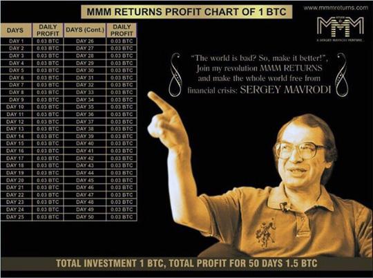 """Sập hệ thống """"tiền ảo"""" 3M, người chơi lao đao - Ảnh 3."""