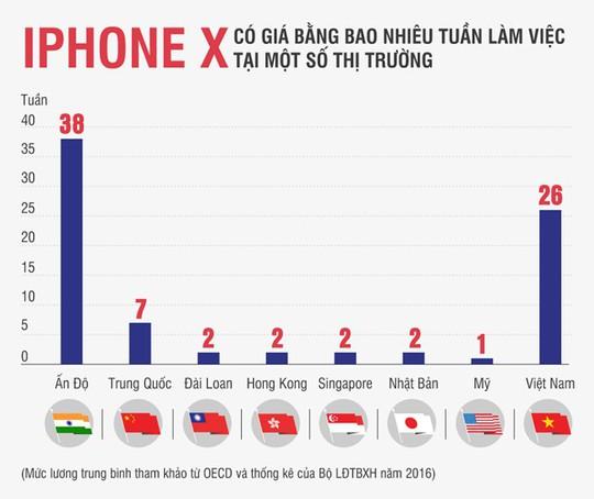 Apple Store bất lực giải tán đám đông người Việt chờ mua iPhone X - Ảnh 3.