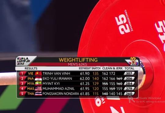 SEA Games ngày 28-8: Trịnh Văn Vinh giành HCV cử tạ, phá kỷ lục - Ảnh 3.