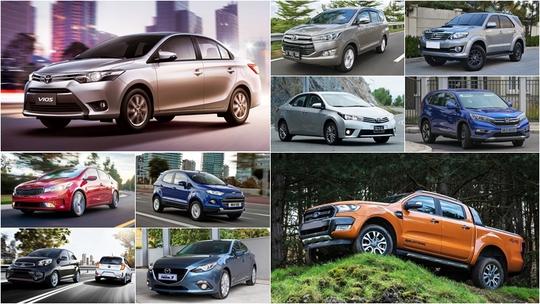 Điều chưa từng có trên thị trường ô tô: Ngưng trệ chờ diễn biến mới - Ảnh 1.