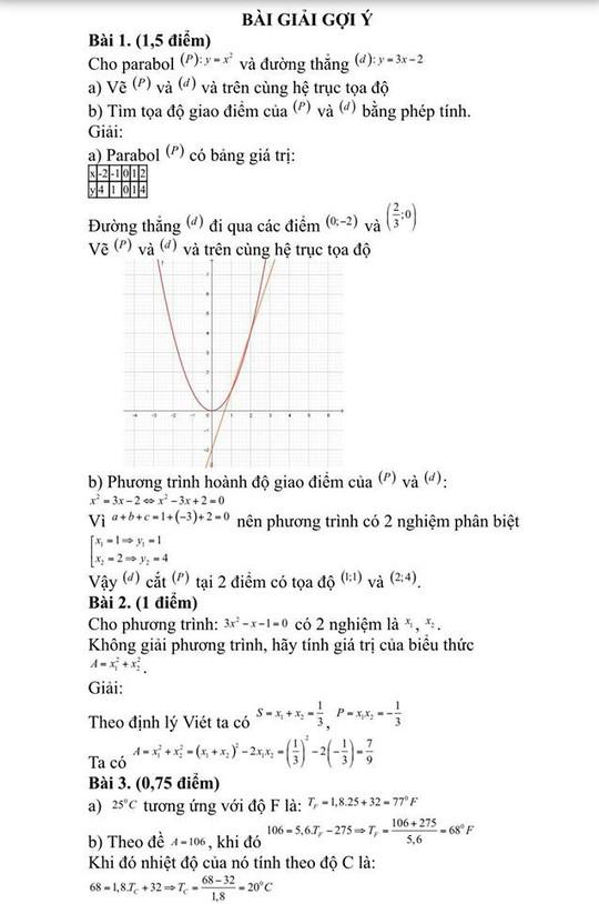 Gợi ý giải đề thi môn toán lớp 10 - Ảnh 2.