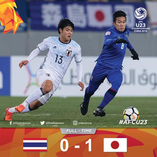 Bàn thắng muộn của người Nhật tiễn U23 Thái Lan về nước - ảnh 1
