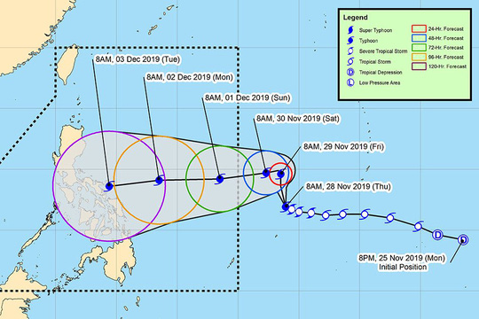 SEA Games 30: Bão hướng vào Philippines có khả năng thành siêu bão - Ảnh 1.