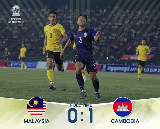 Clip: U22 Campuchia bất ngờ hạ Malaysia, đứng đầu bảng tử thần - Ảnh 2.