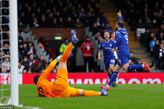 Liverpool mất thắng vì Salah, Chelsea hồi sinh với phản đồ Kepa - Ảnh 8.