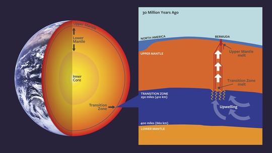 Phát hiện núi lửa từ thế giới khác ở đỉnh Tam giác quỷ - Ảnh 1.