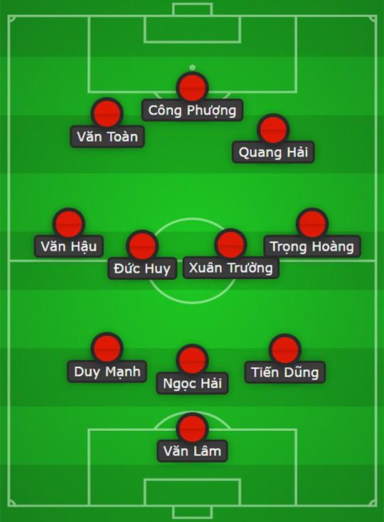 Công Phượng đá hỏng 11 m, Việt Nam xếp nhì Kings Cup - Ảnh 1.