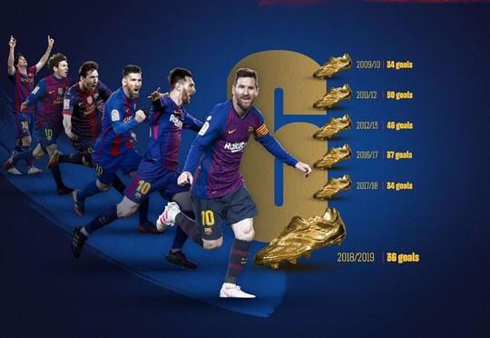 Messi vẫn là tài năng đặc biệt - Ảnh 1.