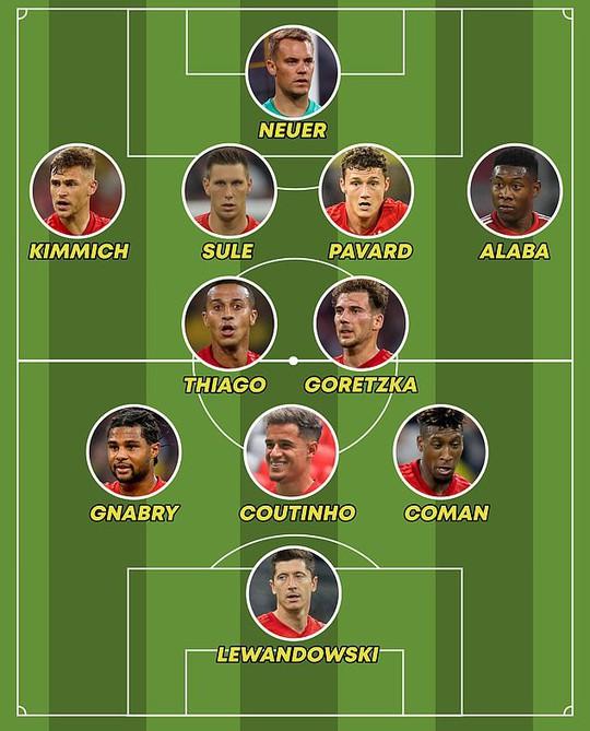 Bayern Munich: Hùm thêm cánh với Philippe Coutinho - Ảnh 5.