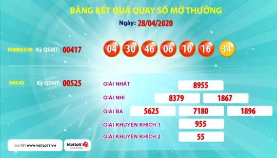 Ba vé Vietlott cùng trúng giải Jackpot 2 hơn 4,1 tỉ  đồng - Ảnh 1.