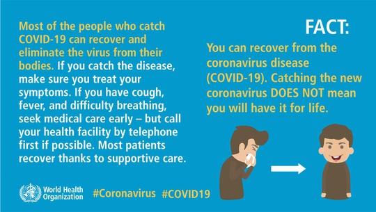 Phá giải 4 tin đồn tai hại về bệnh Covid-19 - Ảnh 1.