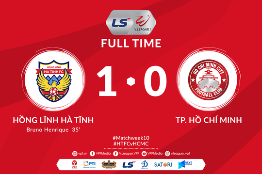 Công Phượng tịt ngòi, CLB TP HCM thất bại trước tân binh V-League - Ảnh 2.