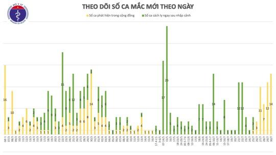 5 ca mắc Covid-19 mới ở Quảng Nam từng đến Bệnh viện Đà  Nẵng - Ảnh 1.
