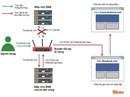 Hơn 300 ngàn router tại Việt Nam có lỗ hổng bảo mật