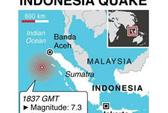 Indonesia: Động đất mạnh, người dân hoảng loạn