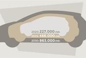 Công nghiệp ô tô không đặt mục tiêu người Việt phải có xe đi