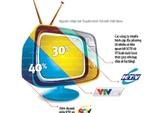 Đại chiến truyền hình cáp