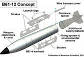 Mỹ chi tỉ đô nâng cấp bom nguyên tử