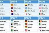 Bốc thăm World Cup 2014: Người Anh lo âu