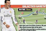 Bale bùng nổ, Barca sụp đổ