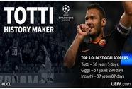 """""""Hoàng tử"""" Totti và kỷ lục ở thánh địa Etihad"""