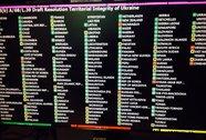LHQ không công nhận trưng cầu dân ý Crimea