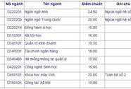 Trường ĐH Mở, Nguyễn Tất Thành công bố điểm chuẩn bổ sung