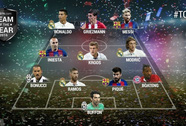 Đội hình tiêu biểu châu Âu: Real chiếm ưu thế