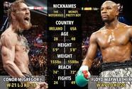 Mayweather và McGregor: Trận so găng thế kỷ tỉ đô
