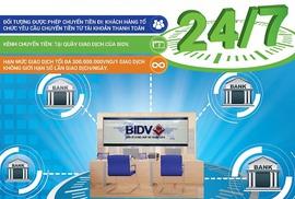 Chuyển tiền nhanh liên ngân hàng 24/7 cho khách hàng tổ chức qua BIDV