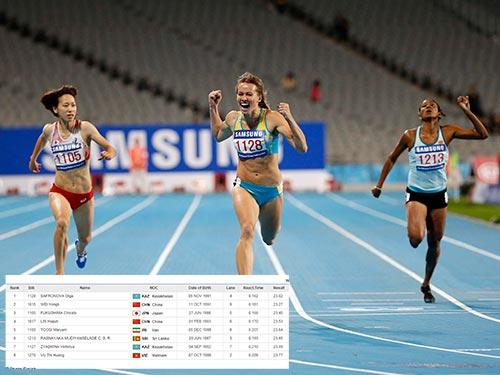 Safronova (giữa) về nhất cự ly 200 m nữ trong lúc Vũ Thị Hương về 8/8Ảnh: REUTERS