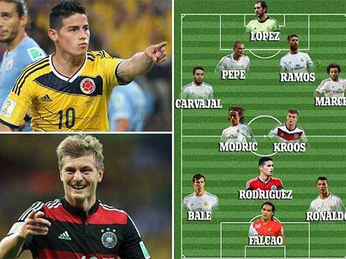 Mục tiêu số 1 J. Rodriguez (10), tân binh Kroos và đội hình trong mơ của Real Ảnh: Daily Mail