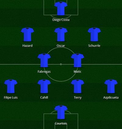 Đội hình chính thức mùa tới của Chelsea không có Drogba nhưng anh sẽ giữ vai trò quan trọng từ băng ghế dự bị