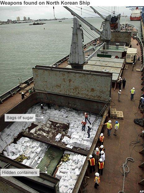 Vũ khí được giấu bên dưới các bao tải đường trên tàu Chong Chon Gang. Ảnh: AP