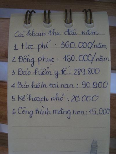 Sổ tay ghi lại các khoản tiền phải nộp đầu năm học 2014 của một học sinh lớp 8 ở huyện Giá Rai, tỉnh Bạc Liêu Ảnh: DUY NHÂN