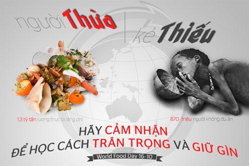 Mẩu quảng cáo cho Ngày Thực phẩm toàn cầu 16-10 được dư luận đánh giá cao