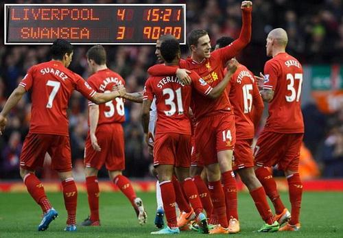 Liverpool mùa này có nhiều trận ghi từ 4 bàn trở lên