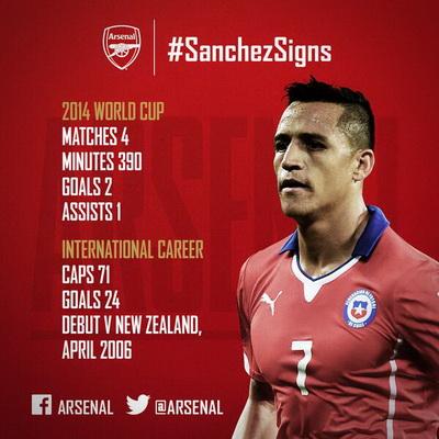 Arsenal chào đón Alexis Sanchez